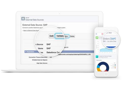 Plative Salesforce Connect
