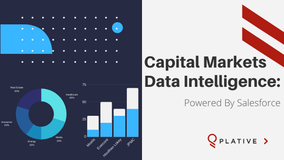 Capital Markets and Real Estate Data Intelligence, Powered By Salesforce